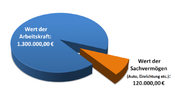 Grafik02